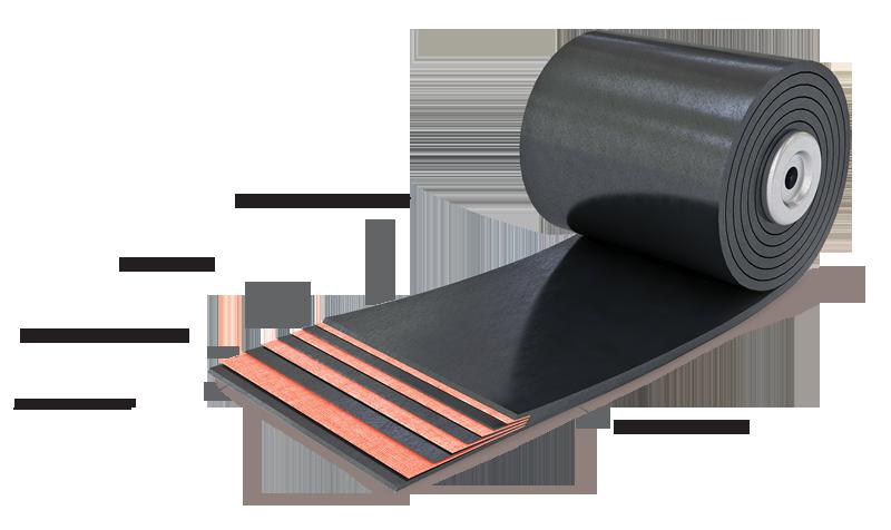 Multi Ply Conveyor Belts Technical Hub